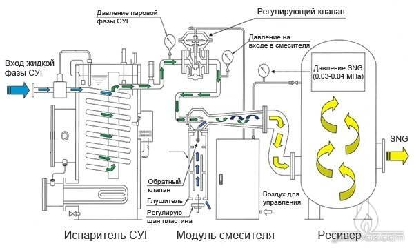 B-one схема установки